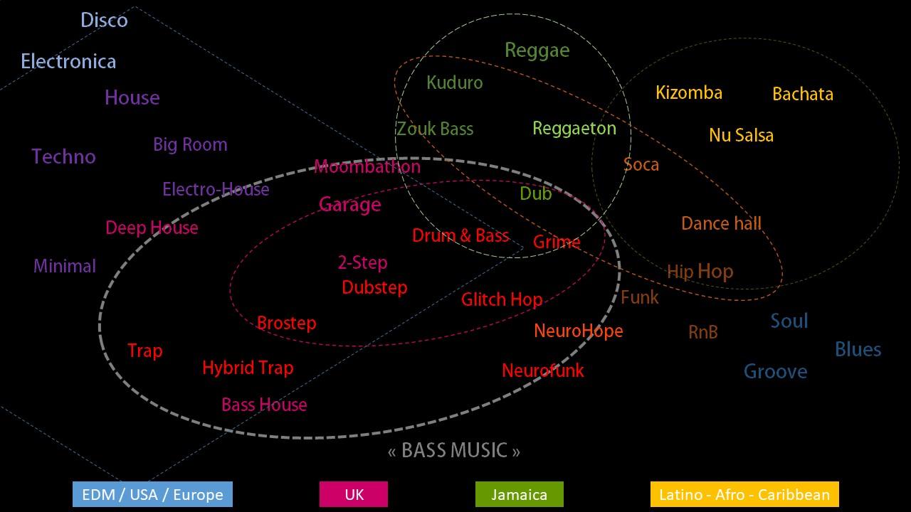 bass-music-map-representation